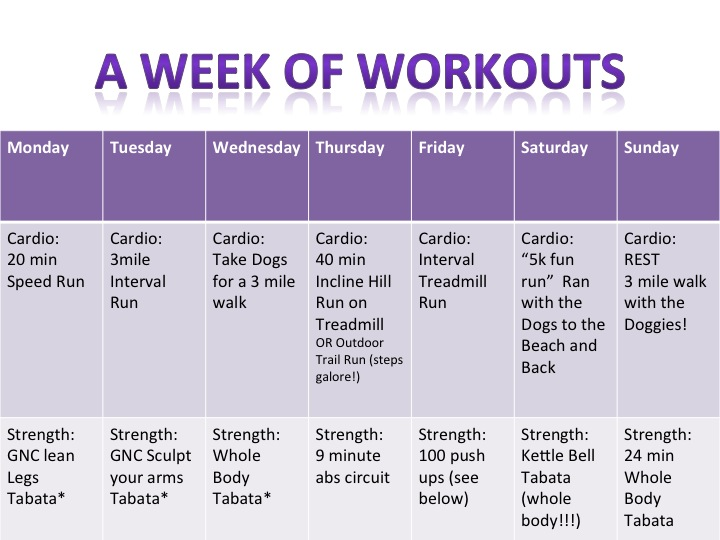 Workouts of the Week | ohsheshines